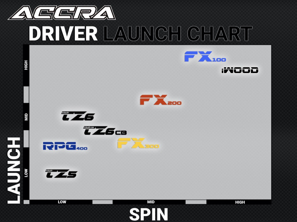 rsz_2020-driver-launch-chart